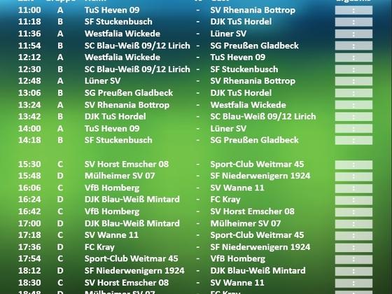 Hallenkönig 2015: Spielplan Vorrunde (Gruppenphase)